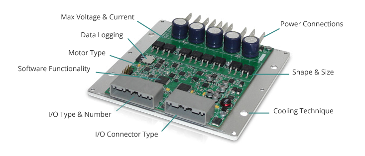 Roboteq manufactures custom motor controllers
